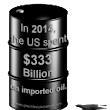How much did the US spend on Imported Oil in 2014?