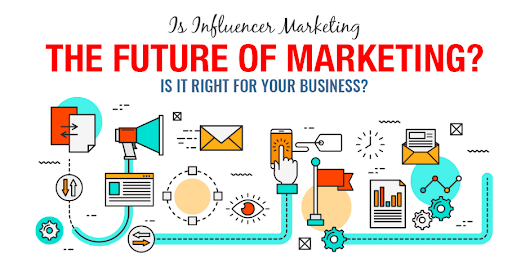 Is Influencer Marketing the Future of Marketing? (Infographic)