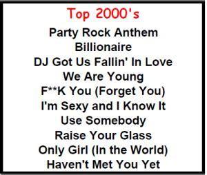Top Karaoke Songs   2000's Best Karaoke Songs   Wedding