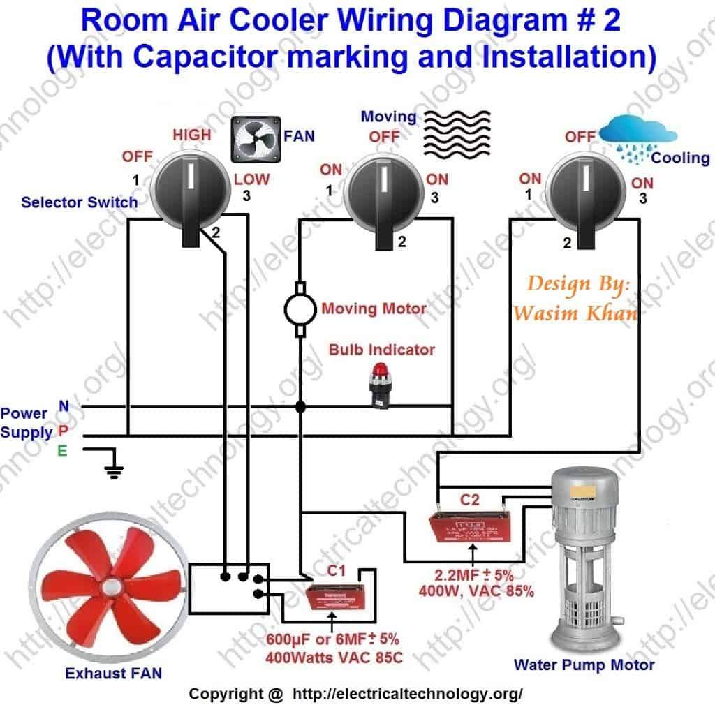 Home Cooler Wiring Diagram | Home Wiring and Electrical Diagram on water spring diagram, water boiler diagram, water tank diagram, frigidaire water line diagram, water hose diagram, bedding diagram, water bar diagram, drinking water diagram, water valve diagram, water tube diagram, water filter diagram, water pump diagram, water monitor diagram, water cooler diagram, water purification diagram, water softener diagram, water frame diagram, ro system diagram, water element diagram, water color diagram,