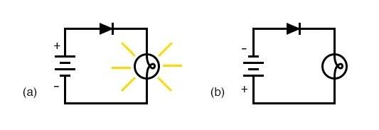 Diode Low Forward Voltage Drop