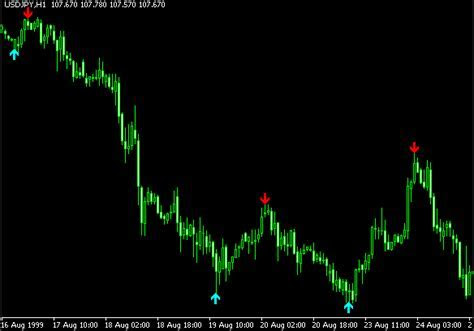 Forex diamond v5 mq4