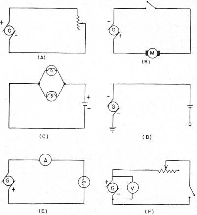 technology green energy  basic electrical circuits diagrams