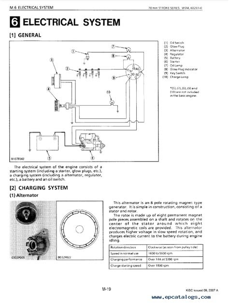 Kubota 70mm Stroke Engine Shop Manual PDF Download