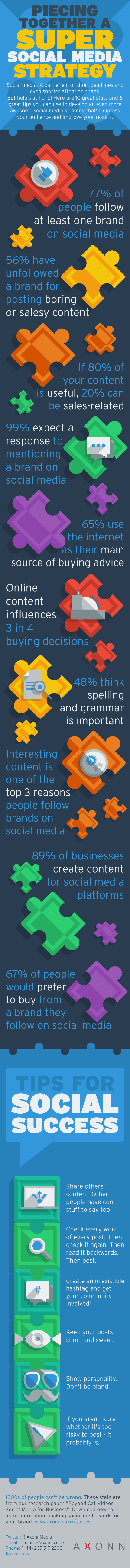 Piecing Together A Super #SocialMedia Marketing Strategy - #infographic #marketing