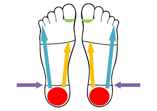 Plantar Fasciitis ... Or not! | Karen's Reflexology Studio on Auckland's North Shore