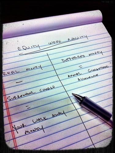 AnnuityF: Surrender Schedule Annuity