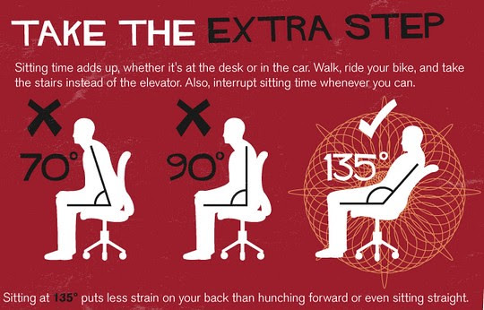 correct way to sit