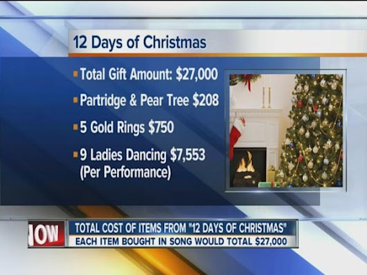 '12 Days of Christmas' items cost more than $100,000