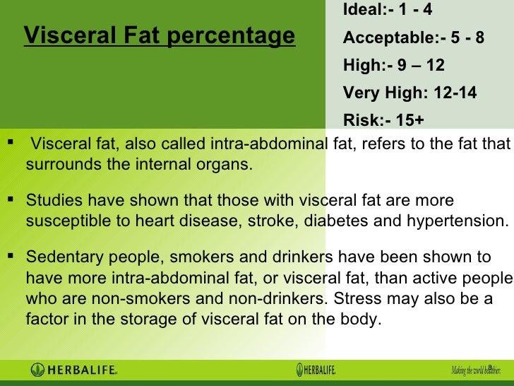 body fat percentage values