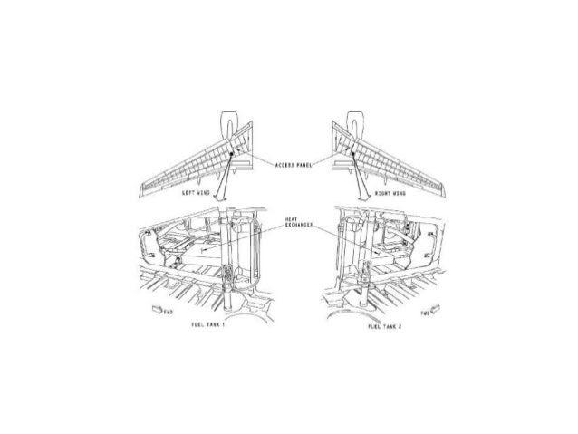 BOEING 737: B737 NG Hydraulic power (ATA 29)