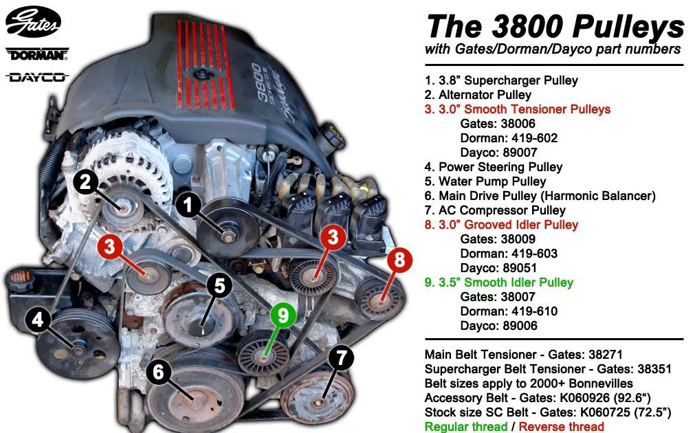 3800 Series 2 Belt Diagram