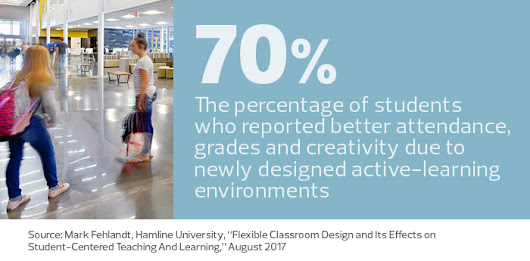How Modern Learning Environments Support Numerous Pedagogies