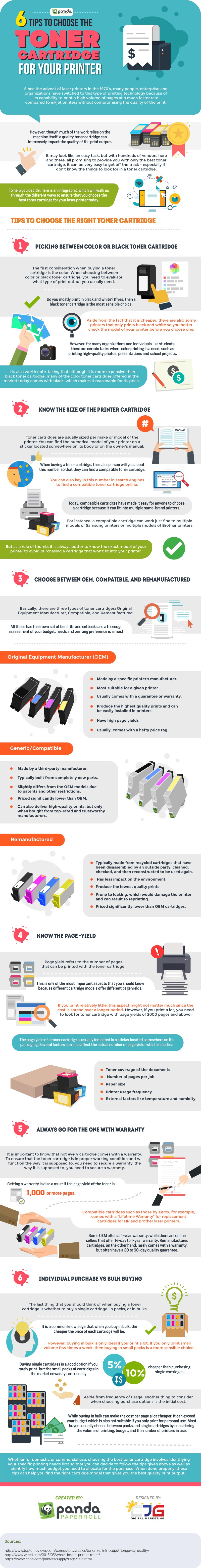 Toner Cartridge for Laser Printer Infographic