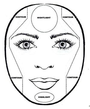 *ROUND FACE* Contour to your temples, cheeks and jawline to create the illusion of an oval.        Highlight your forehead,under your eyes and your chin to draw attention to the centre of your face.