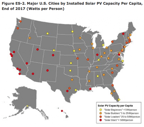 New Home Solar Laws Could Triple US Solar Base By 2045 | CleanTechnica