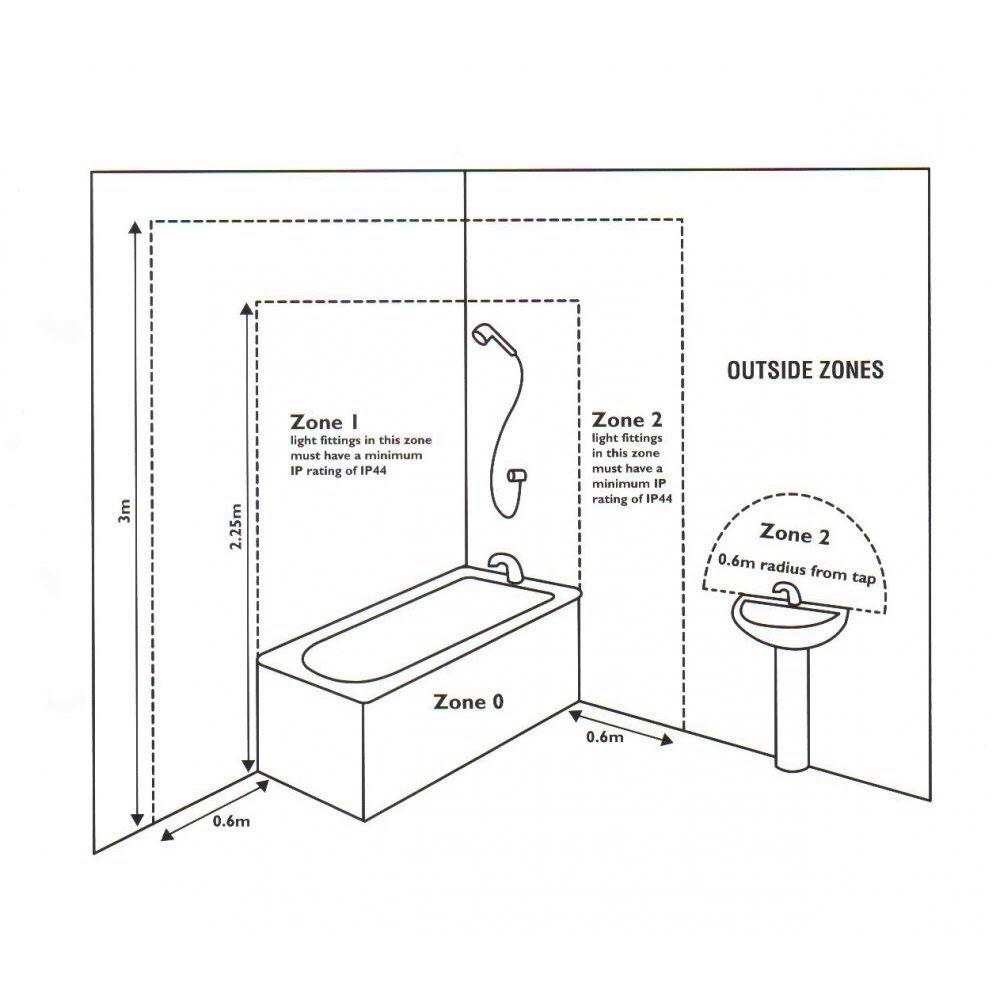 Bathroom Light Zones Best Ideas