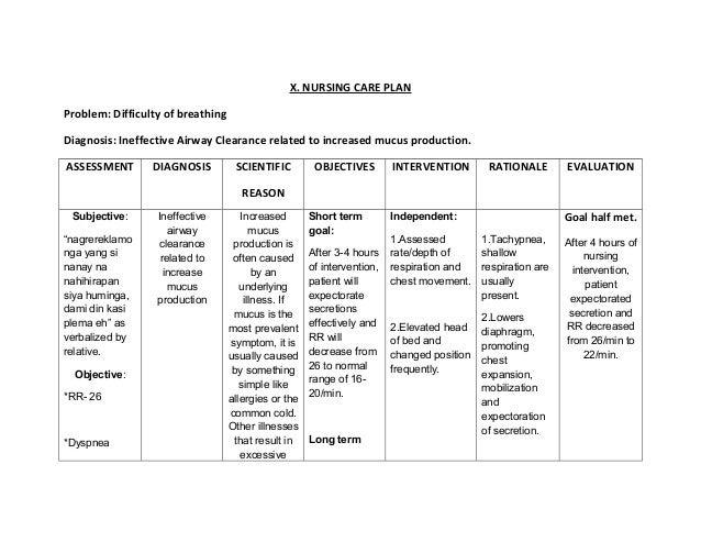 Ineffective Breathing Pattern Copd Nursing Diagnosis ...