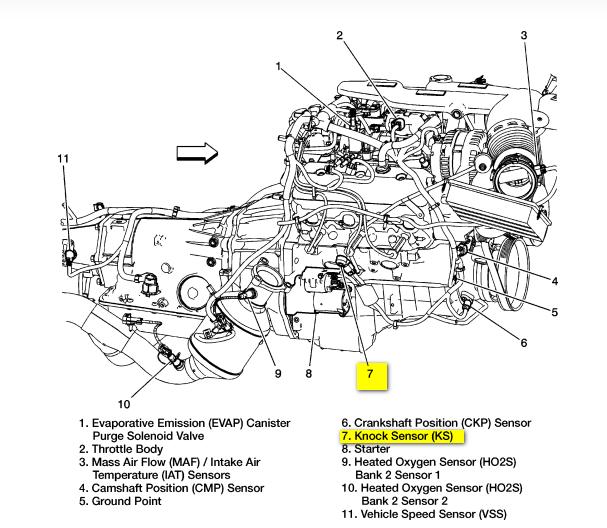 DIAGRAM] 2001 Chevrolet Silverado Engine Diagram FULL Version HD Quality Engine  Diagram - MILSDIAGRAM.VILLASCORZI.IT   Chevy 2 8 Engine Diagram      Villa Scorzi