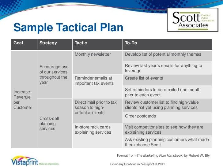 beyond the basics advanced marketing planning 22 728