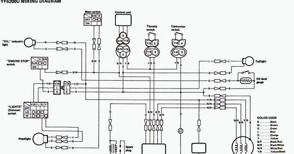Yamaha Blaster Wire Diagram Electric