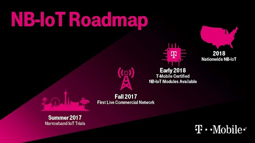 Are you surprised?  #tmobile #carrier #nbiot #news #android