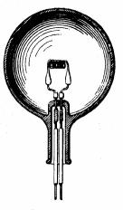 Η λυχνία του Thomas Edison