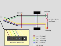 Get Diagram For 5 Pin Trailer Plug Pics