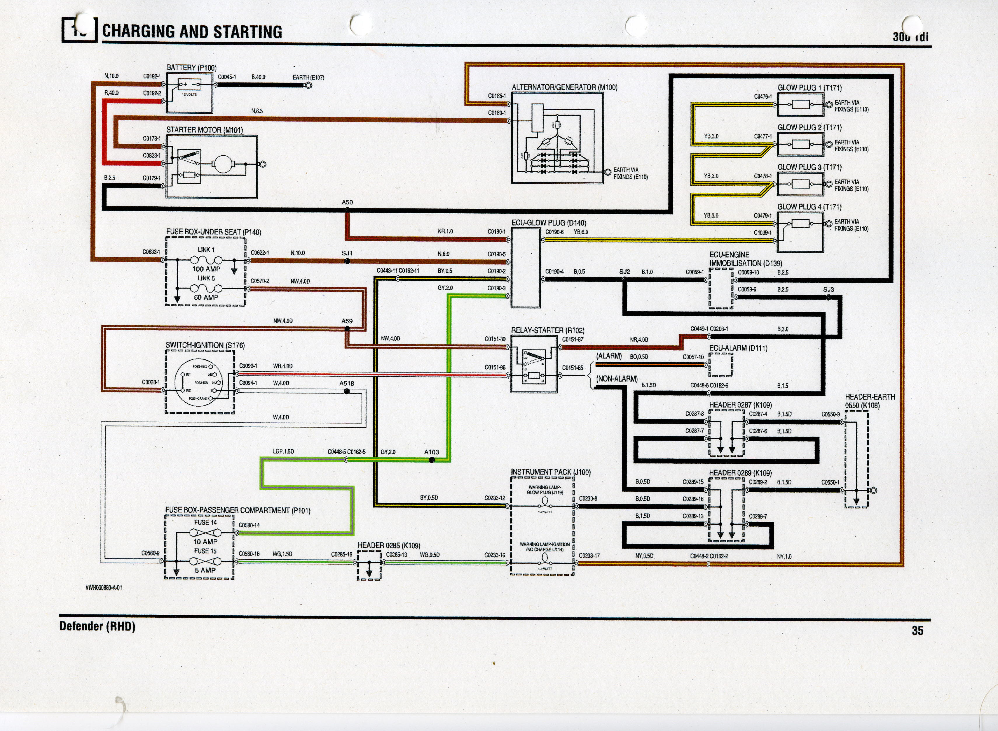 Diagram Land Rover Defender Ignition Wiring Diagram In Pdf And Cdr Files Format Free Download Wiring Diagram Flowchartdiagrams Gruppoguerrinidal1958 It