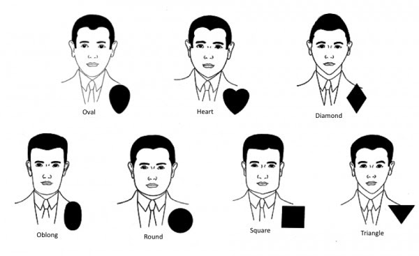 THE MEN : The Right Hairstyle For Your Face Shape