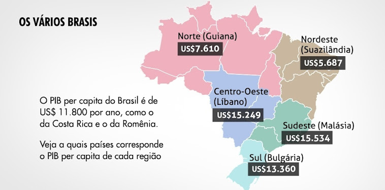 Renda Per Capita Regioes Do Brasil