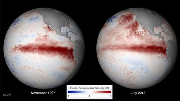 El Nino Pacific comparison 1997 2015