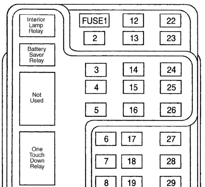 2003 Ford F150 Fuse Box Diagram / Where can I find a fuse