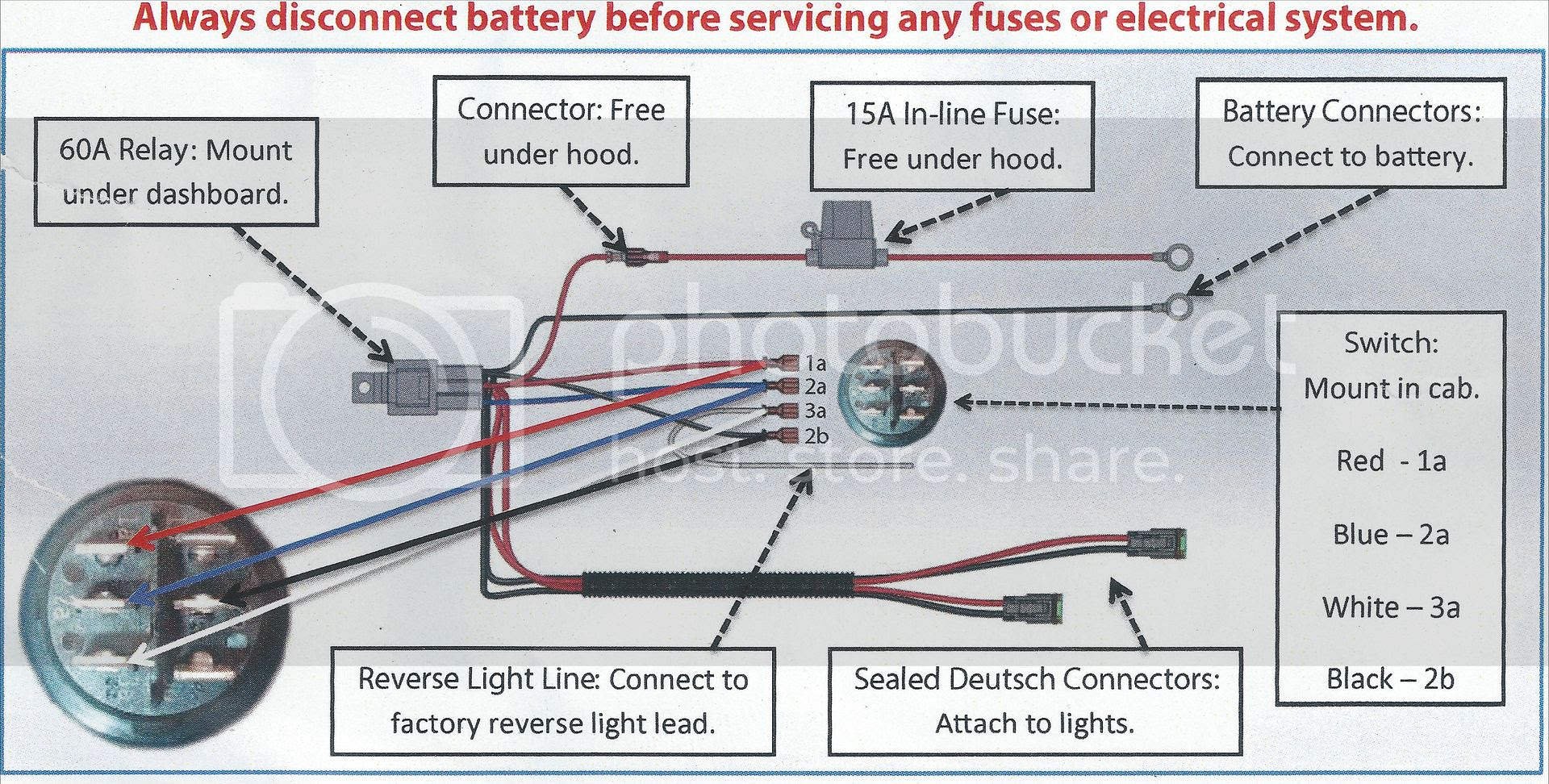 Rigid Industries Led Light Bar Wiring Diagram