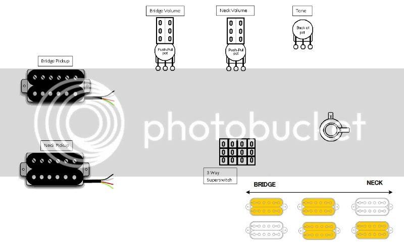 Ibanez Rg550 Wiring Diagram