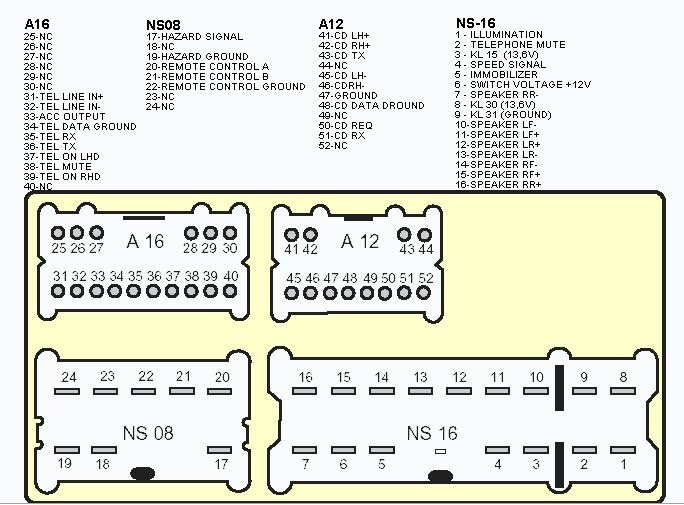 N16 Car Stereo Wiring Diagram