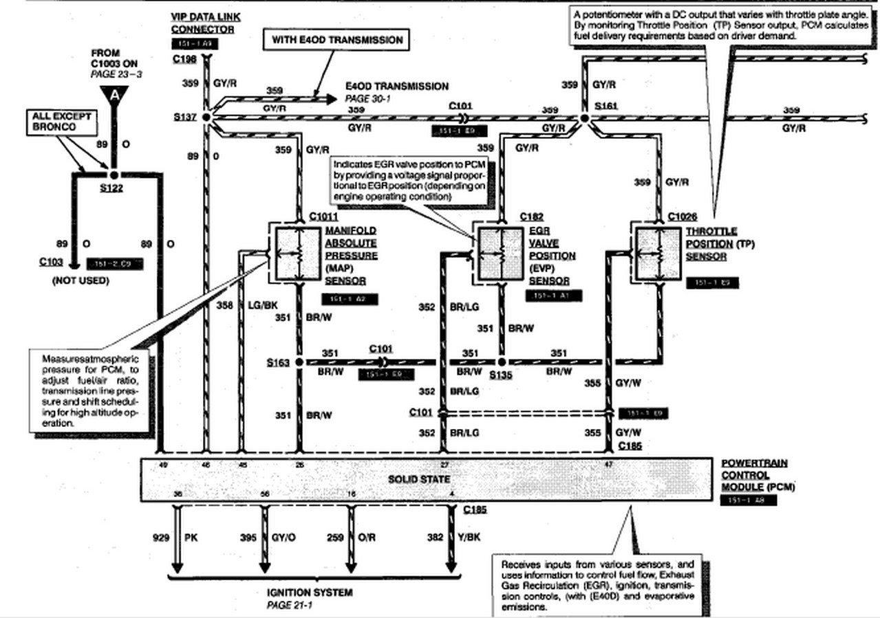 1994 F150 Wiring Diagram Free - Wiring Diagram Schema