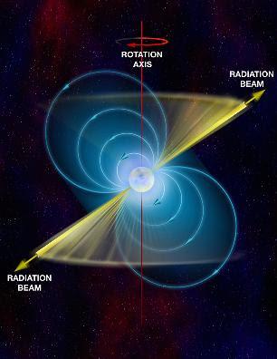 Pulsar Graphic