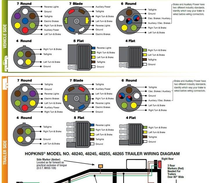 U Haul 4 Way Flat Trailer Wiring Diagram