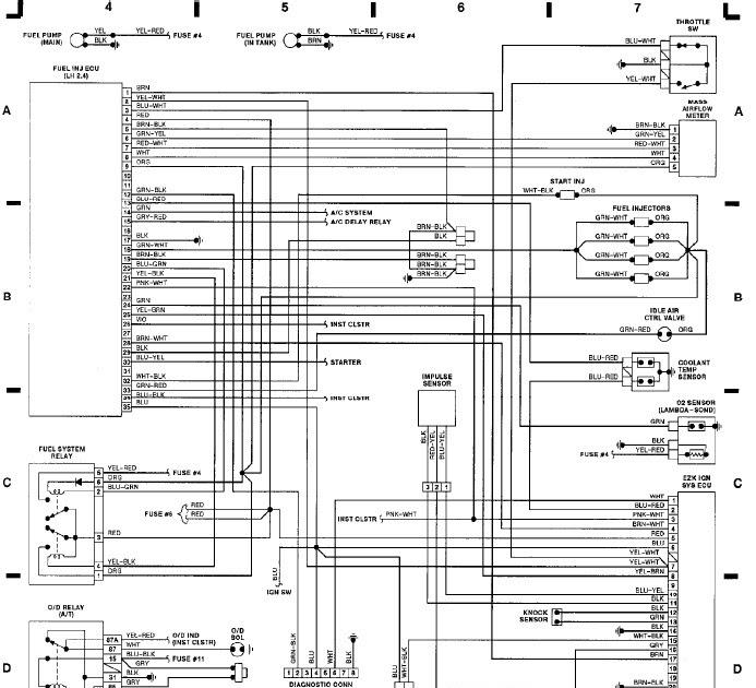 Wiring System Of Volvo