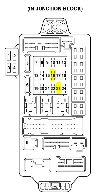 wiring diagram  30 2003 mitsubishi eclipse fuse box diagram