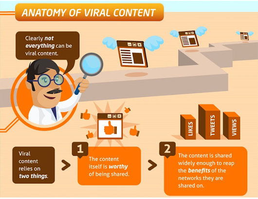 Writing Blog Posts That Ignite Viral Content Marketing - ♫ Donna Merrill Tribe