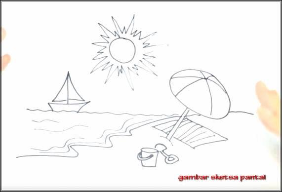 Cara Gambar Sketsa Wajah Manusia Auto Electrical Wiring Diagram