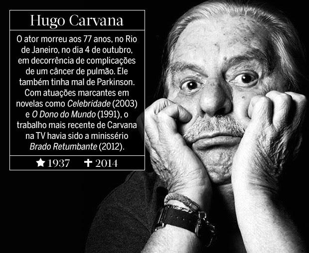 Hugo Carvana (Foto: ARTE: EDUARDO GARCIA)