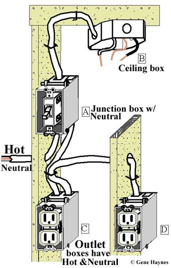 Light Switch Junction Box Wiring Diagram