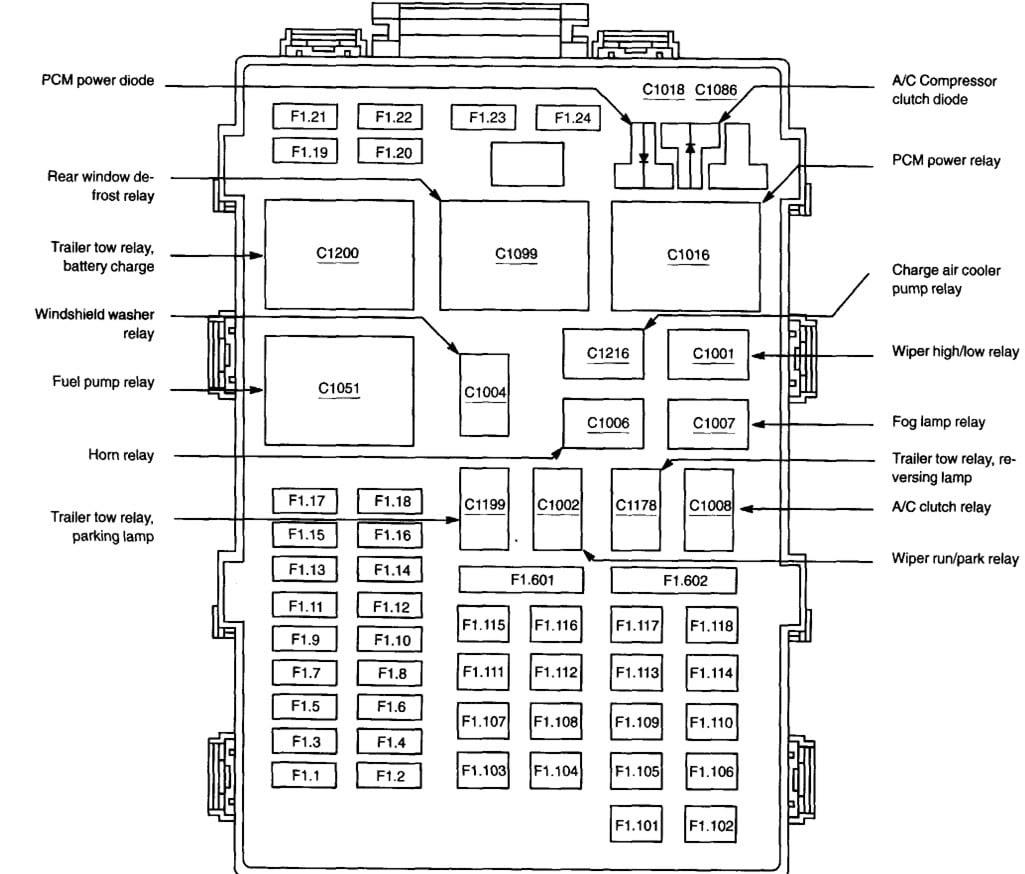 2007 F150 Fuse Box Diagram Wiring Diagram Multimedia Multimedia Wallabyviaggi It