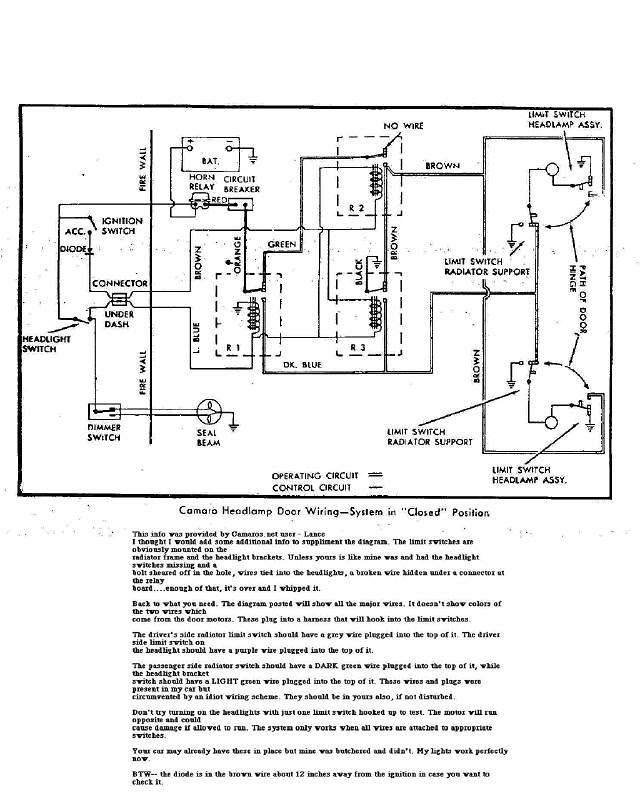 1969 Camaro Headlight Wiring Diagram Wiring Diagram Local A Local A Maceratadoc It