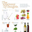 The Anatomy of Sangria [infographic]