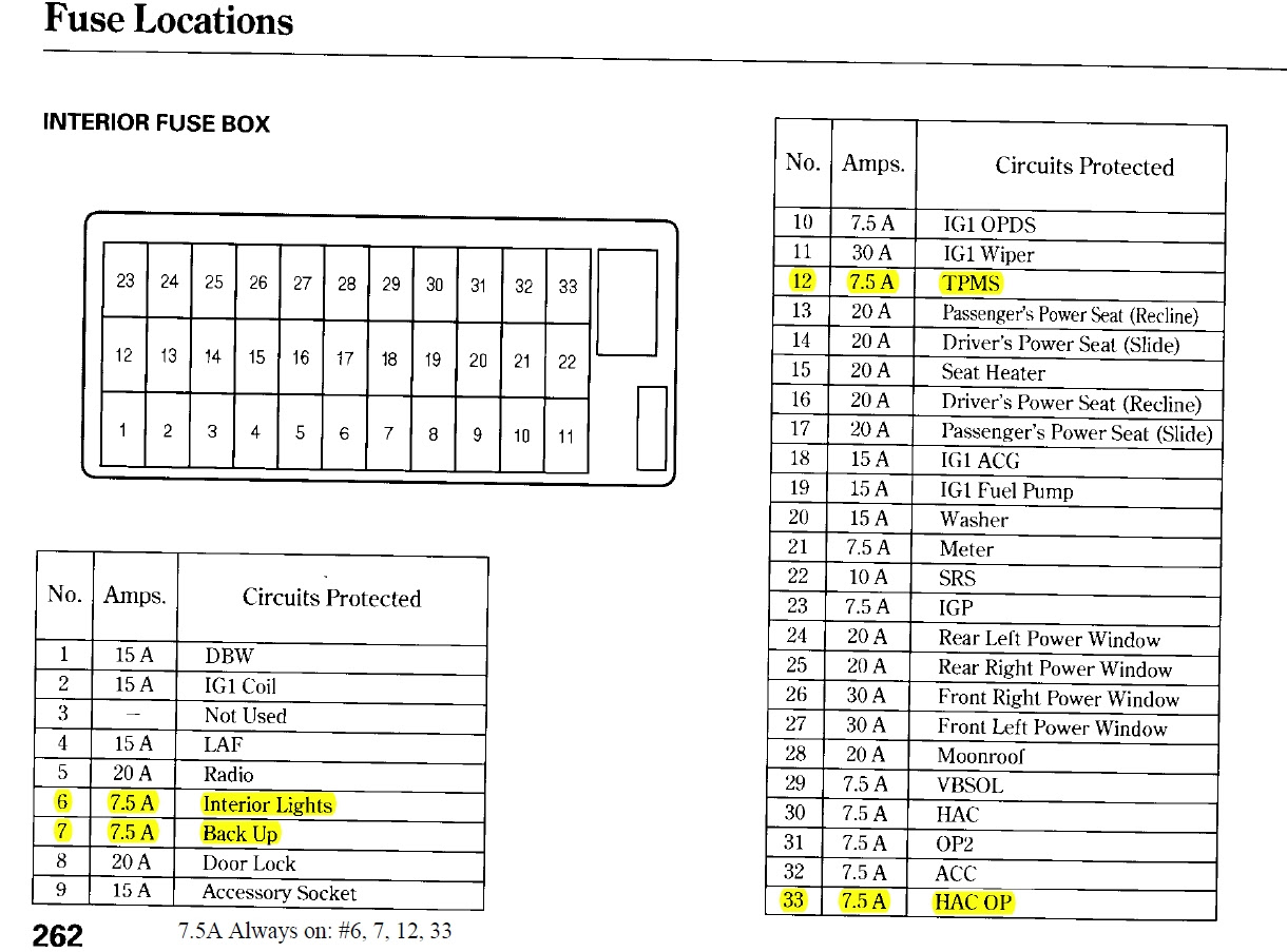 Diagram Jeep Liberty Radio Wiring Diagram 2002 Full Version Hd Quality Diagram 2002 Diagraminc Webcocare It