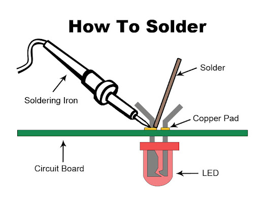 How To Solder: A Complete Beginners Guide - Makerspaces.com